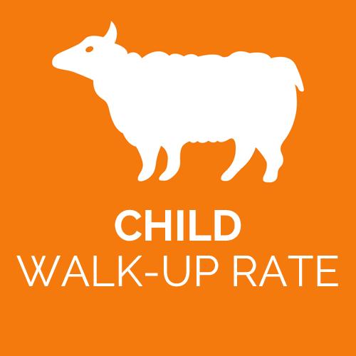 CF-Child-regular